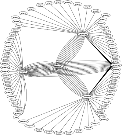 Topology-grvingt.png